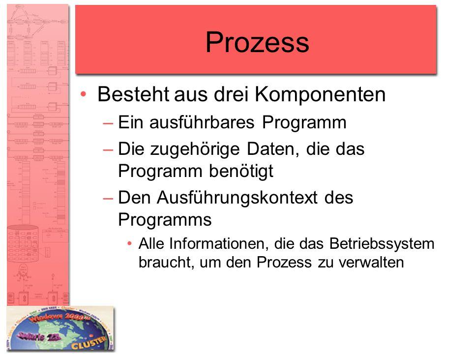 Prozess Besteht aus drei Komponenten Ein ausführbares Programm