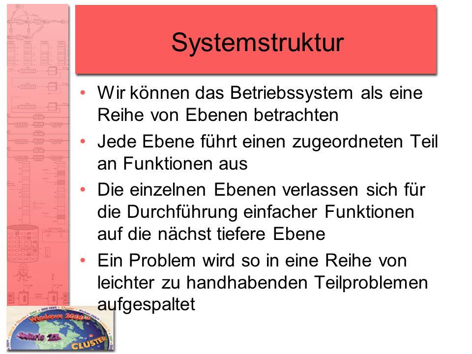 Systemstruktur Wir können das Betriebssystem als eine Reihe von Ebenen betrachten. Jede Ebene führt einen zugeordneten Teil an Funktionen aus.
