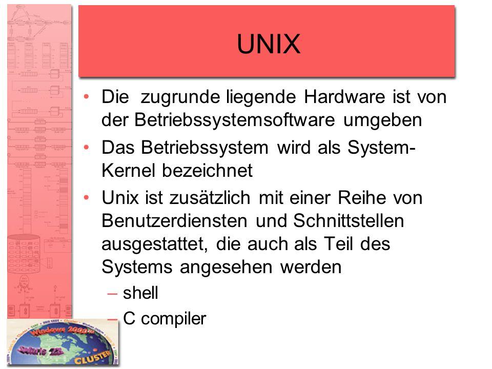 UNIX Die zugrunde liegende Hardware ist von der Betriebssystemsoftware umgeben. Das Betriebssystem wird als System-Kernel bezeichnet.
