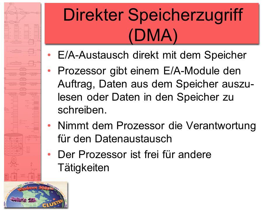 Direkter Speicherzugriff (DMA)