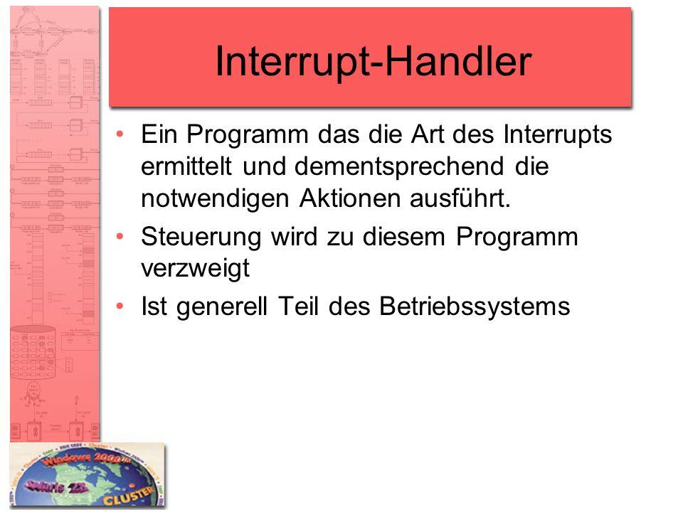 Interrupt-Handler Ein Programm das die Art des Interrupts ermittelt und dementsprechend die notwendigen Aktionen ausführt.