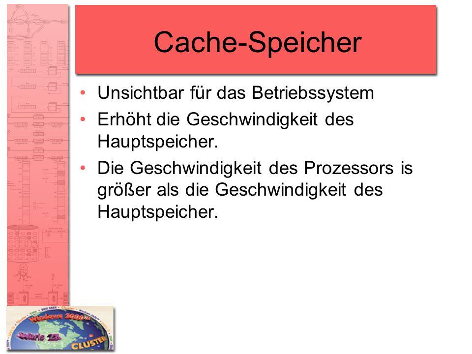 Cache-Speicher Unsichtbar für das Betriebssystem