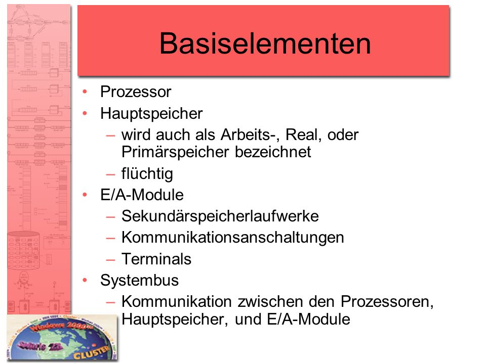 Basiselementen Prozessor Hauptspeicher