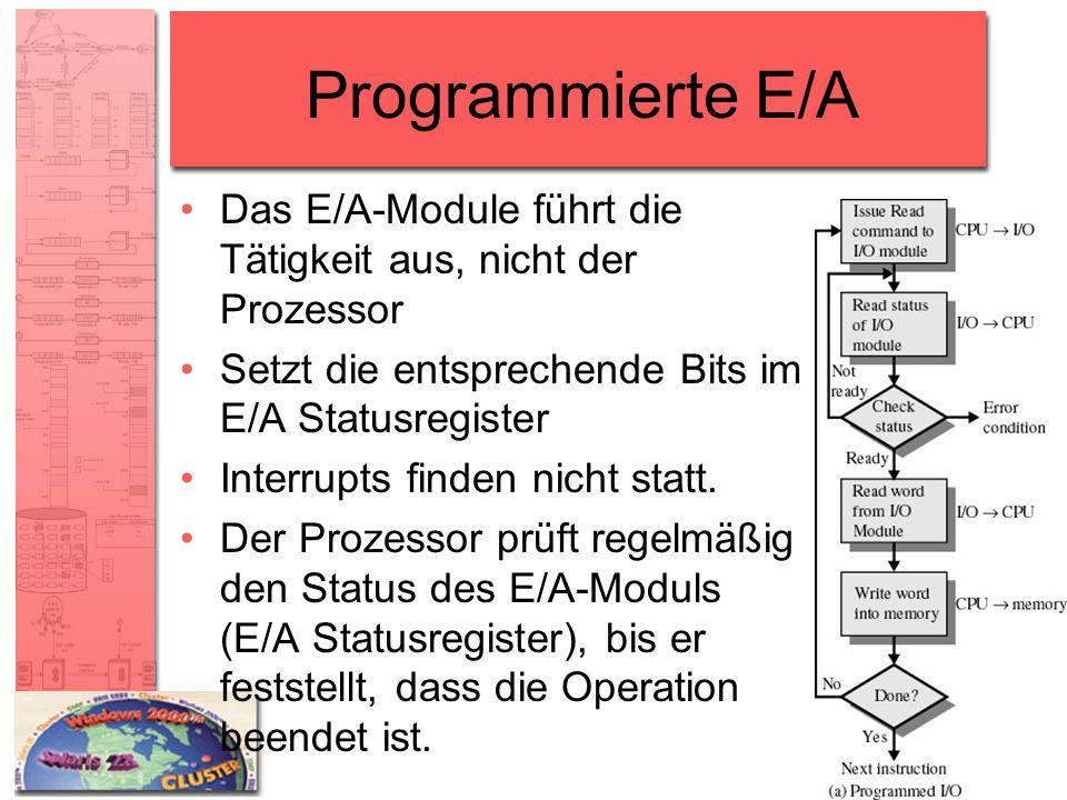 Programmierte E/ADas E/A-Module führt die Tätigkeit aus, nicht der Prozessor. Setzt die entsprechende Bits im E/A Statusregister.