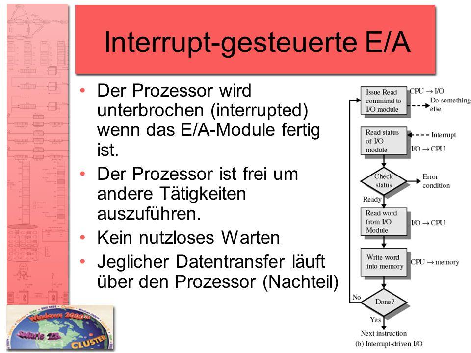 Interrupt-gesteuerte E/A