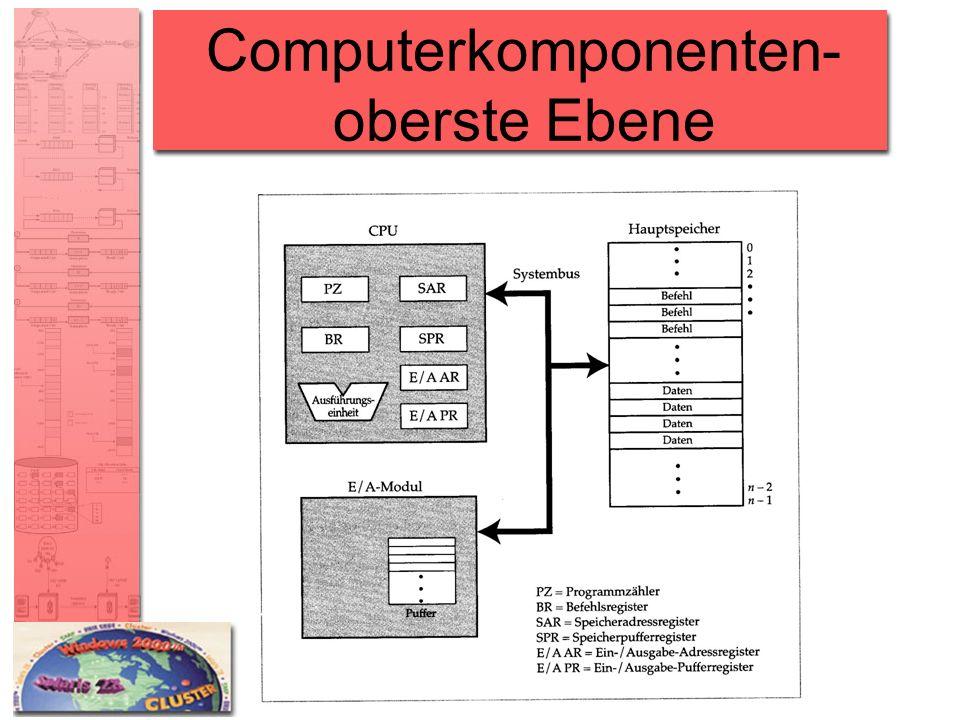 Computerkomponenten- oberste Ebene