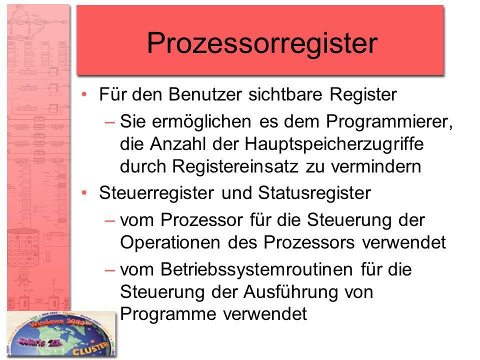 Prozessorregister Für den Benutzer sichtbare Register