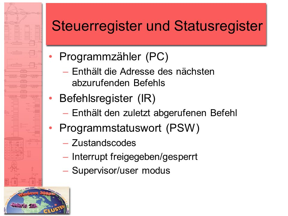 Steuerregister und Statusregister