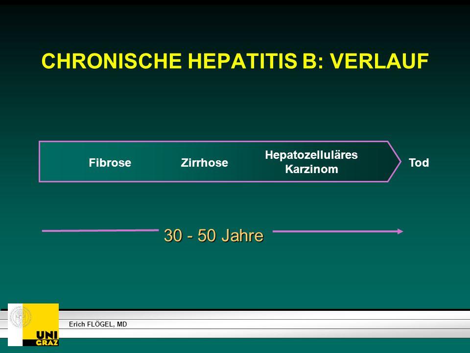 CHRONISCHE HEPATITIS B: VERLAUF