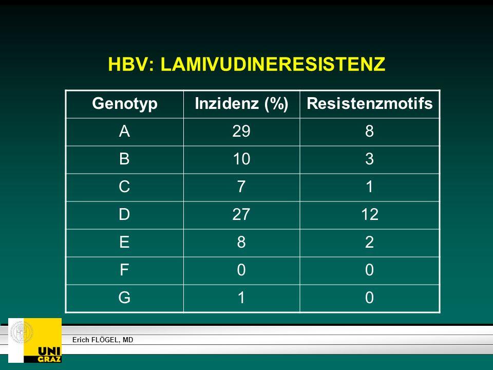 HBV: LAMIVUDINERESISTENZ