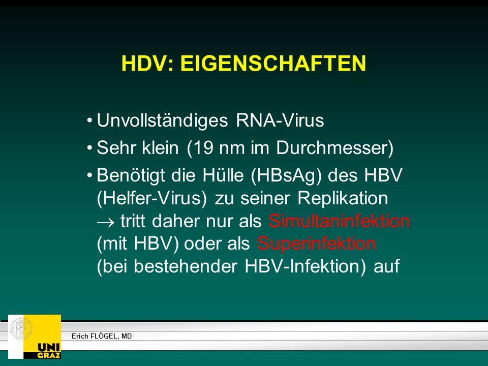 HDV: EIGENSCHAFTEN Unvollständiges RNA-Virus