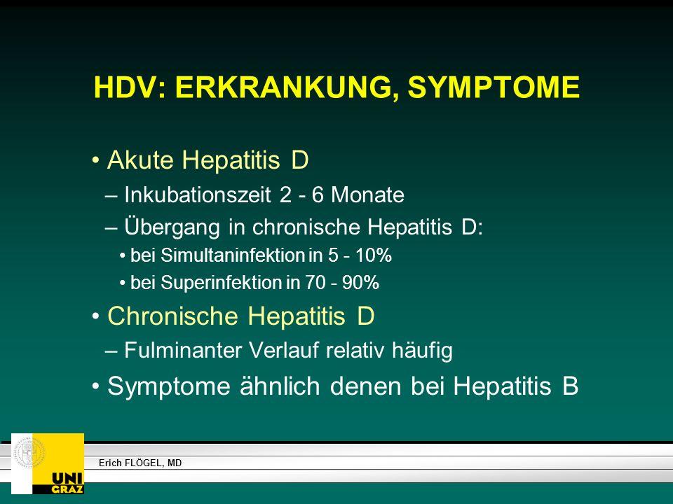 HDV: ERKRANKUNG, SYMPTOME