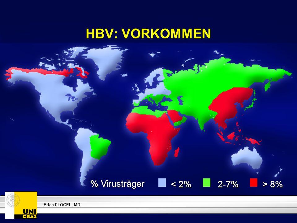 HBV: VORKOMMEN % Virusträger < 2% 2-7% > 8%