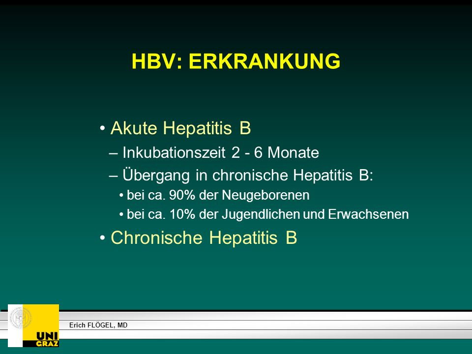 HBV: ERKRANKUNG Akute Hepatitis B Chronische Hepatitis B