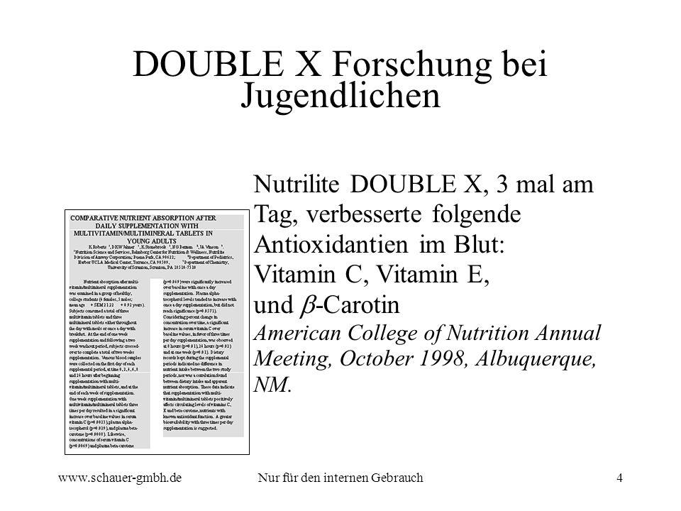 DOUBLE X Forschung bei Jugendlichen