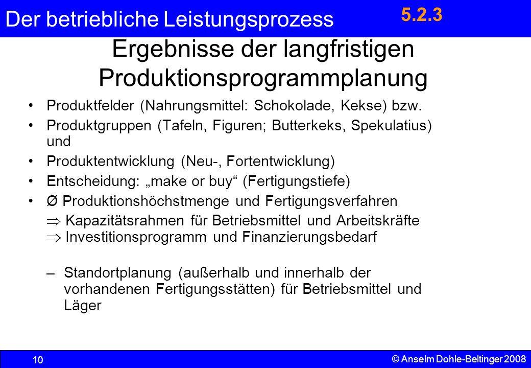 Ergebnisse der langfristigen Produktionsprogrammplanung