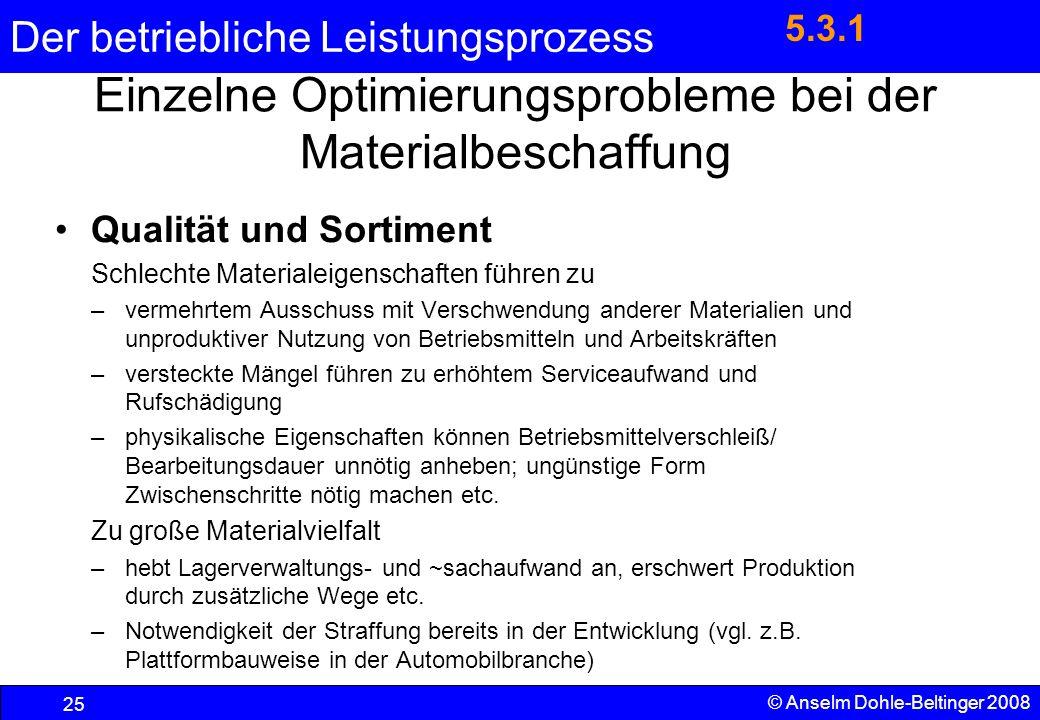Einzelne Optimierungsprobleme bei der Materialbeschaffung