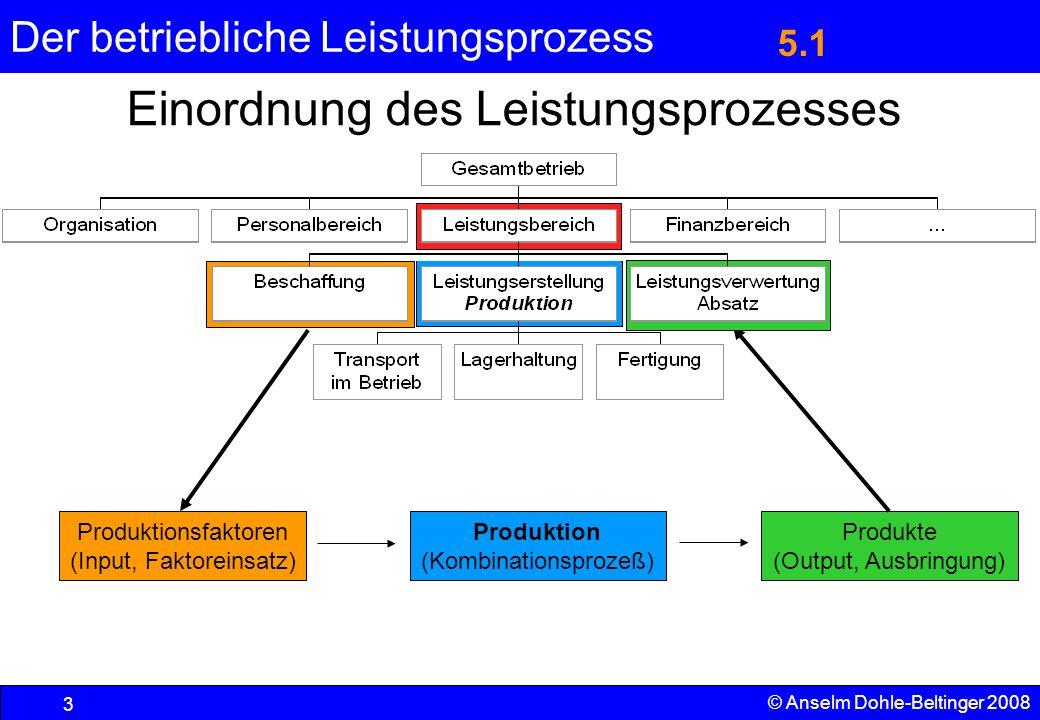 Einordnung des Leistungsprozesses