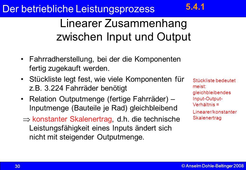 Linearer Zusammenhang zwischen Input und Output