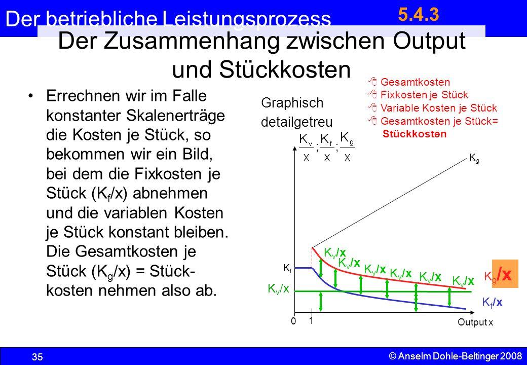 Der Zusammenhang zwischen Output und Stückkosten