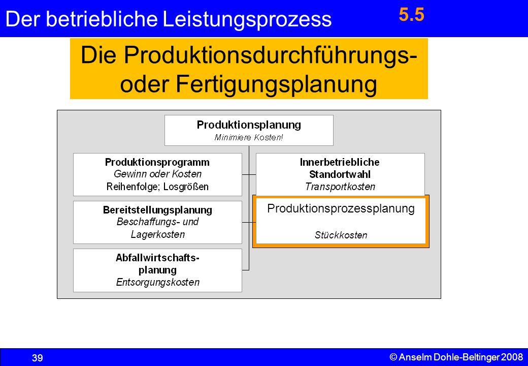 Die Produktionsdurchführungs- oder Fertigungsplanung