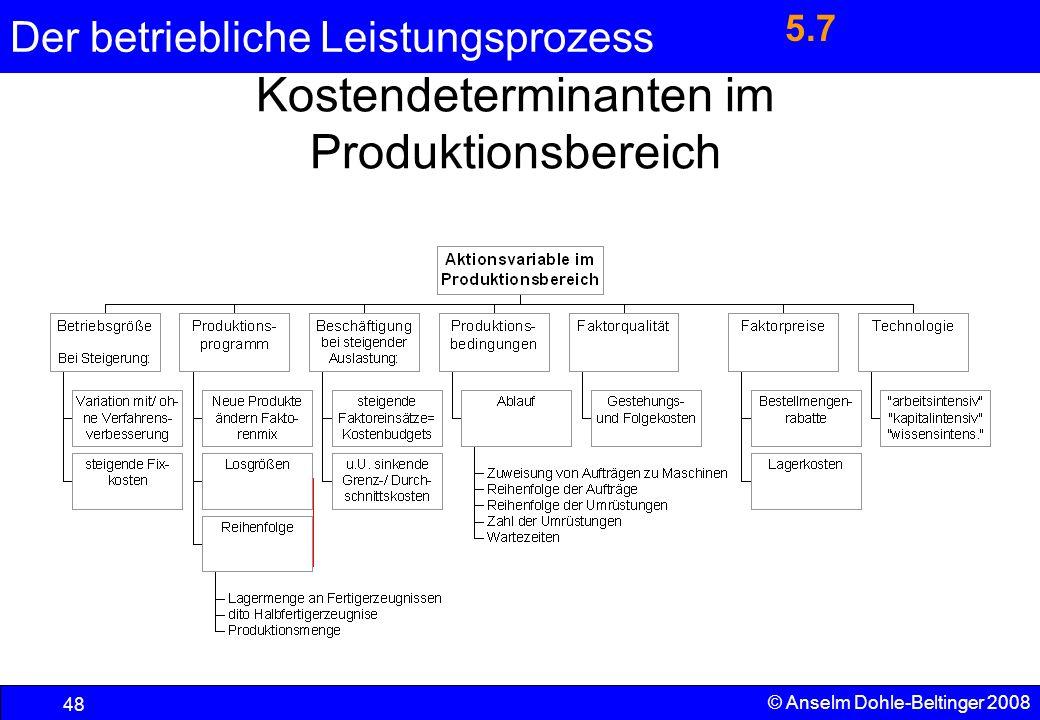 Kostendeterminanten im Produktionsbereich