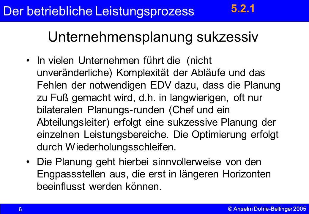 Unternehmensplanung sukzessiv
