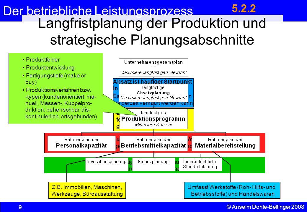 Langfristplanung der Produktion und strategische Planungsabschnitte