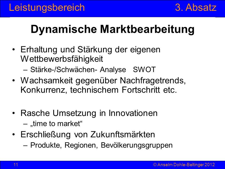 Dynamische Marktbearbeitung