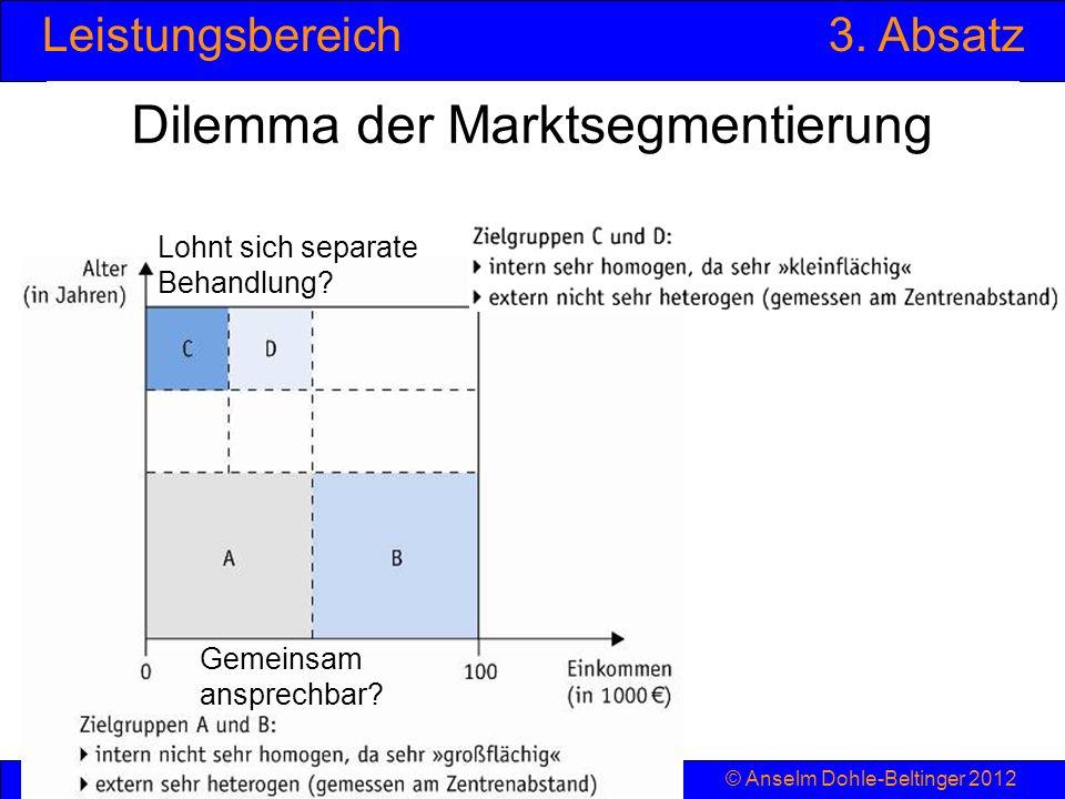 Dilemma der Marktsegmentierung