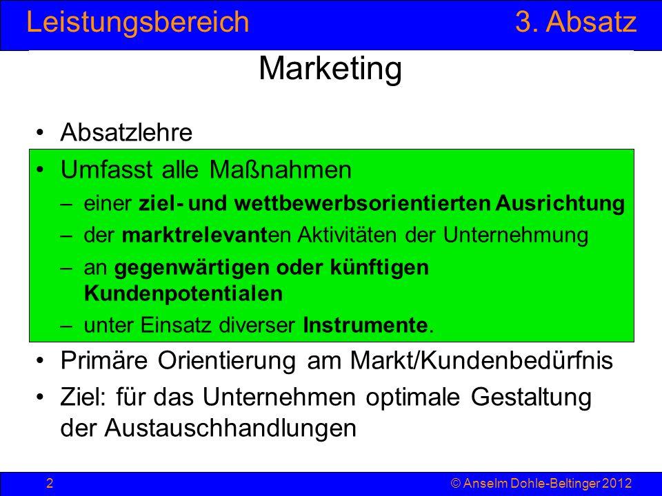Marketing Absatzlehre Umfasst alle Maßnahmen