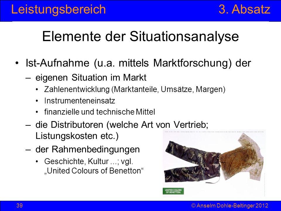 Elemente der Situationsanalyse