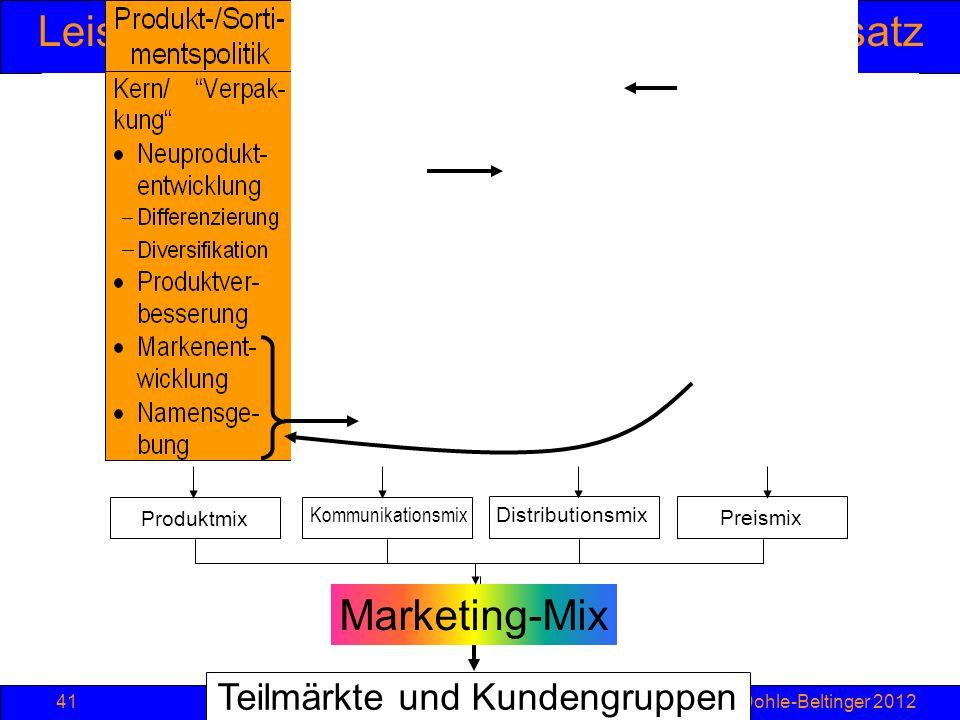 Teilmärkte und Kundengruppen