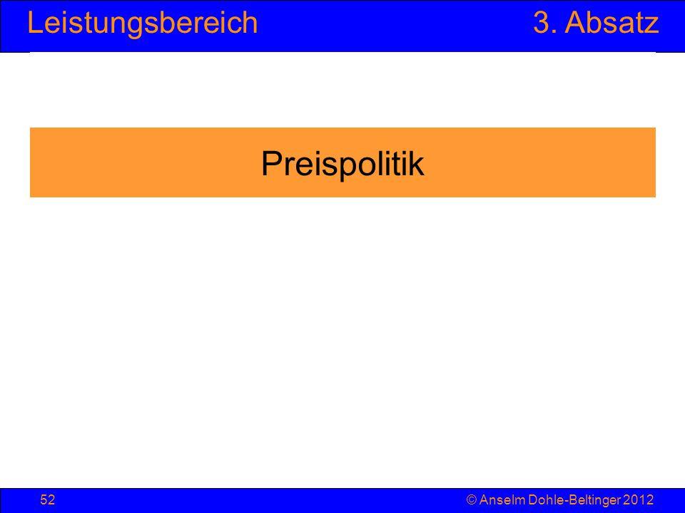 Preispolitik © Anselm Dohle-Beltinger 2012