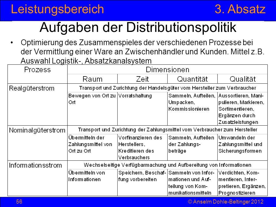 Aufgaben der Distributionspolitik