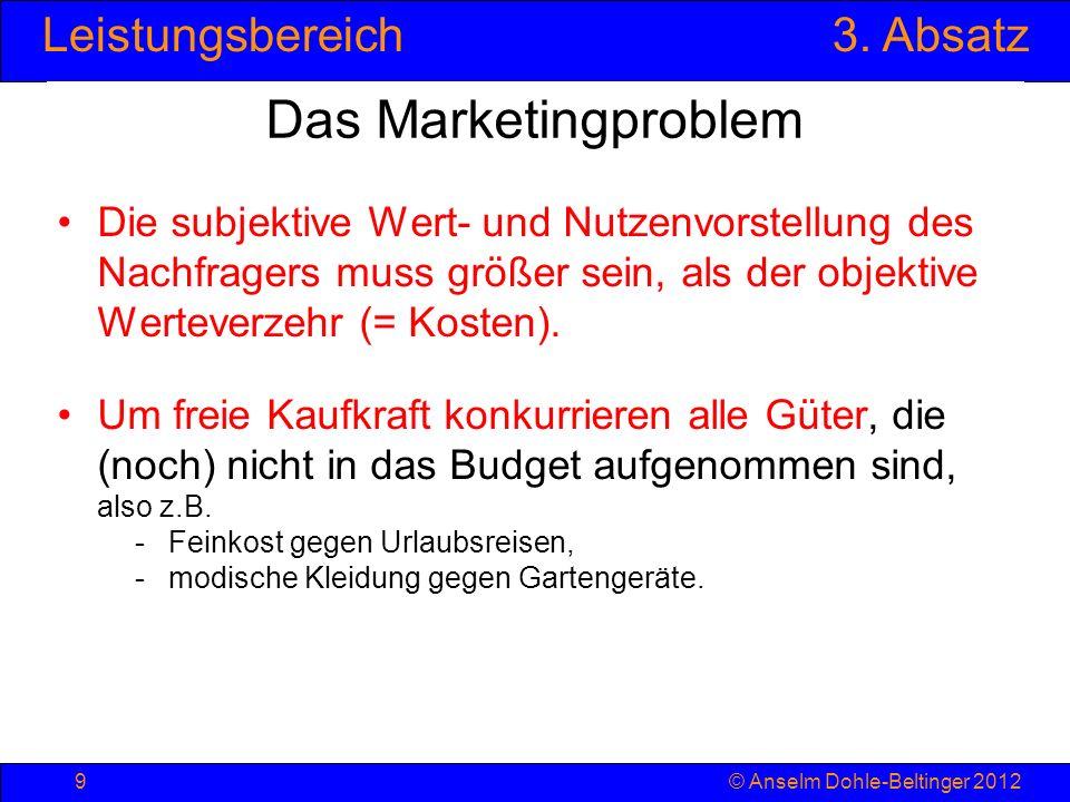 Das Marketingproblem Die subjektive Wert- und Nutzenvorstellung des Nachfragers muss größer sein, als der objektive Werteverzehr (= Kosten).