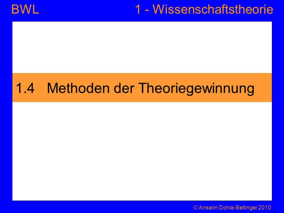 1.4 Methoden der Theoriegewinnung