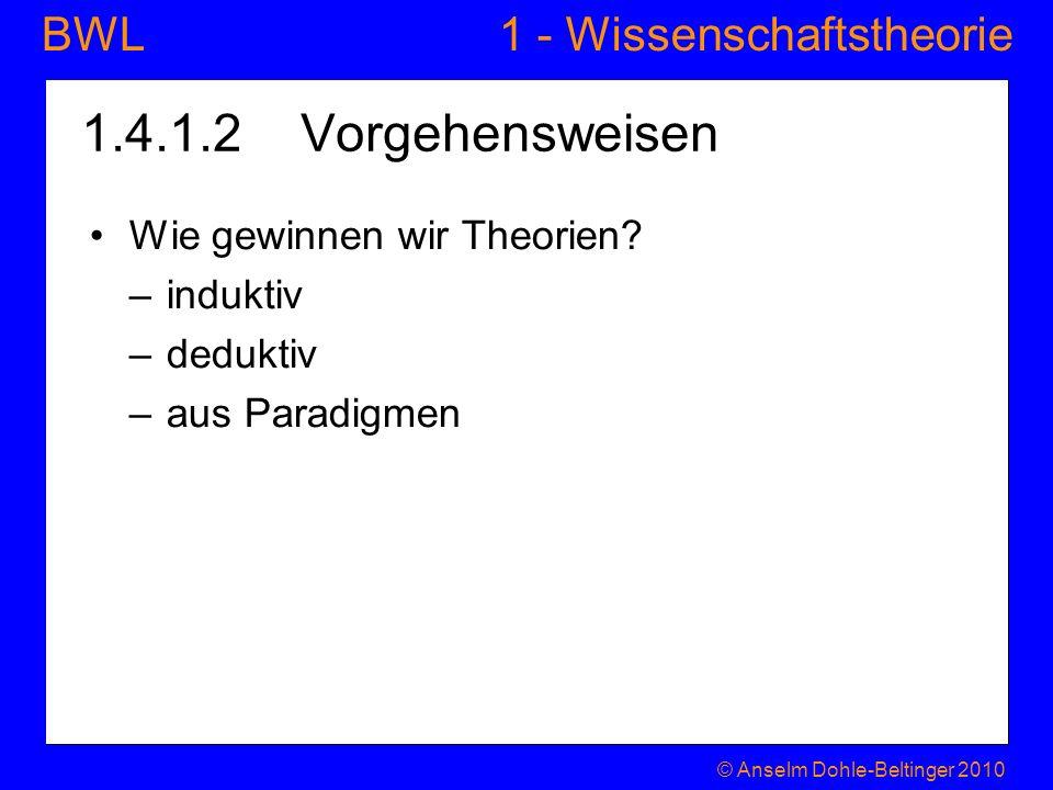 1.4.1.2 Vorgehensweisen Wie gewinnen wir Theorien induktiv deduktiv