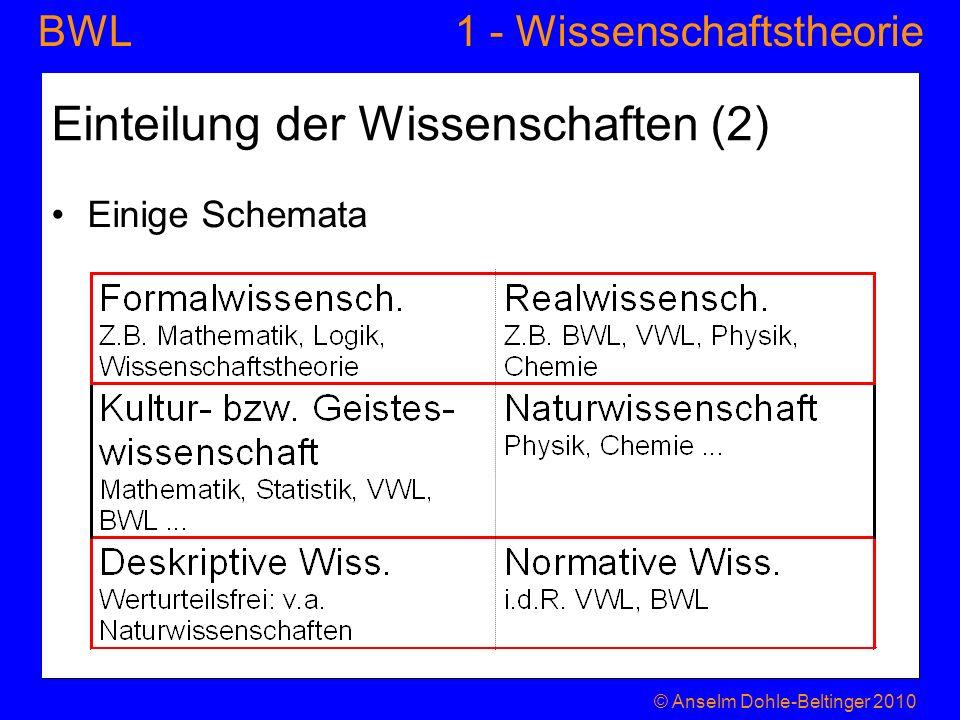 Einteilung der Wissenschaften (2)