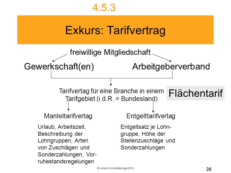 Exkurs: Tarifvertrag 4.5.3 Flächentarif Gewerkschaft(en)