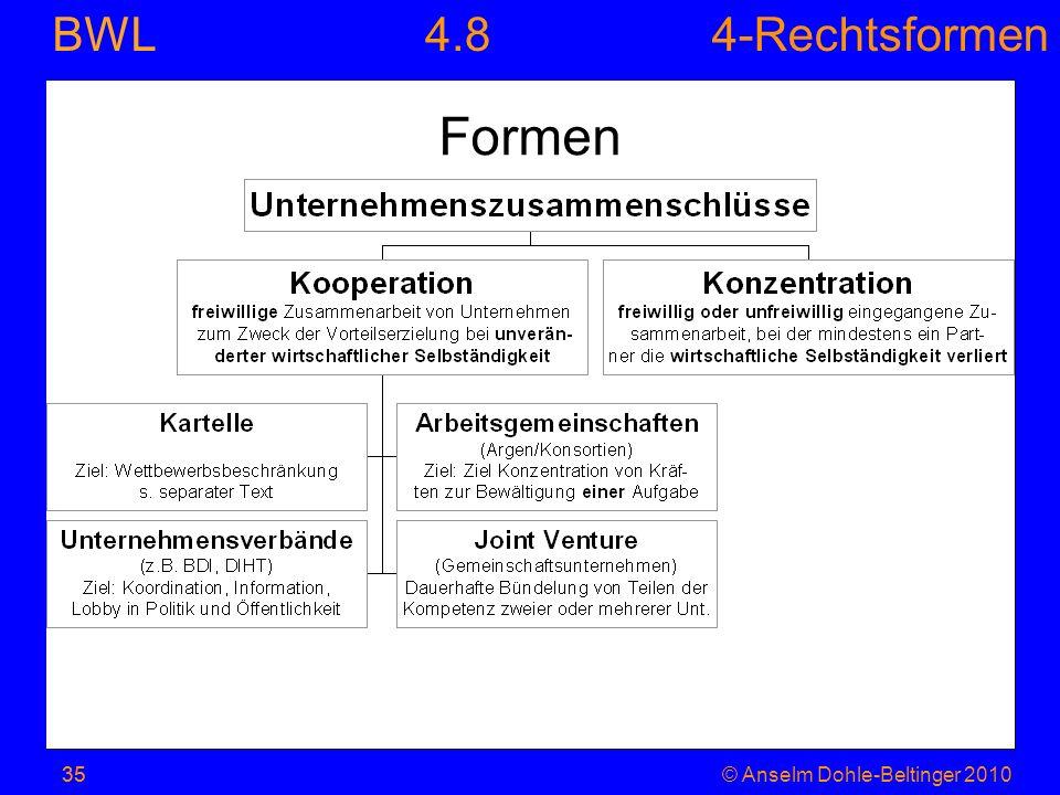 4.8 Formen 35 © Anselm Dohle-Beltinger 2010