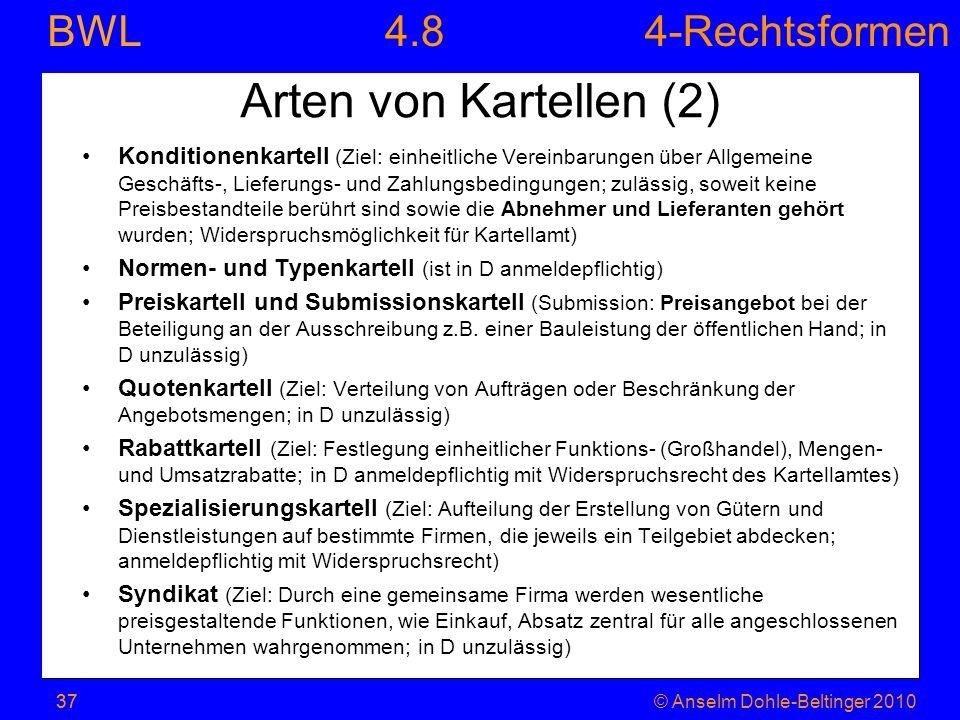 4.8 Arten von Kartellen (2)