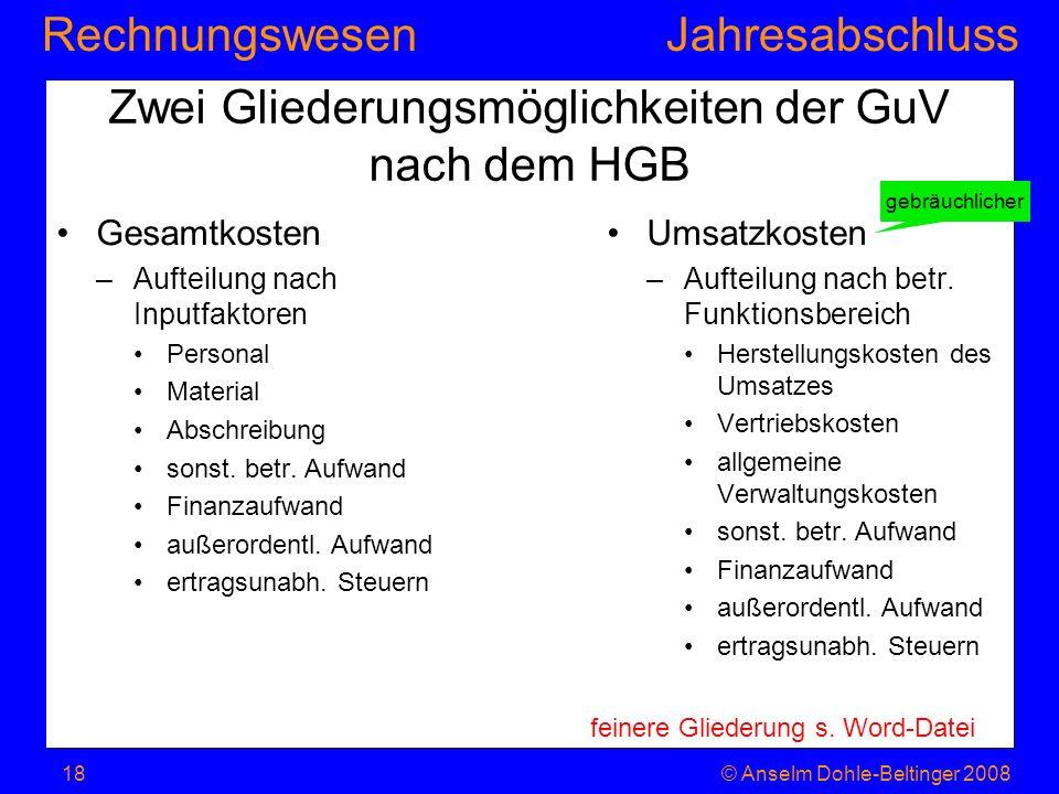 Zwei Gliederungsmöglichkeiten der GuV nach dem HGB