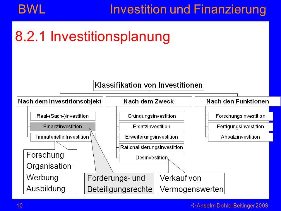 8.2.1 Investitionsplanung Forschung Organisation Werbung Ausbildung