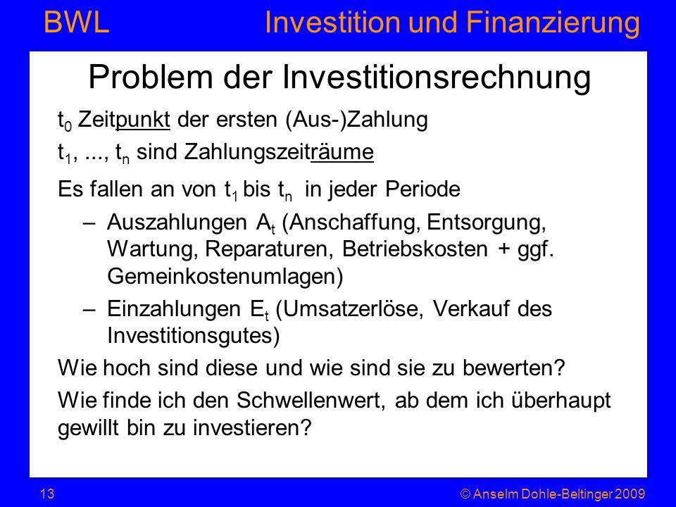 Problem der Investitionsrechnung