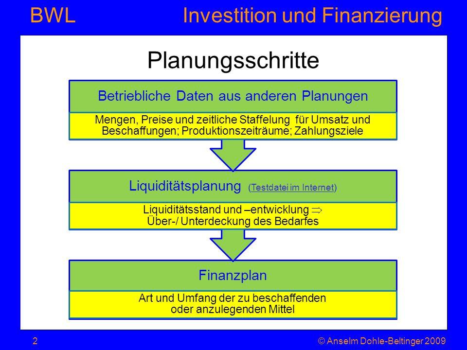 Planungsschritte Liquiditätsplanung (Testdatei im Internet)