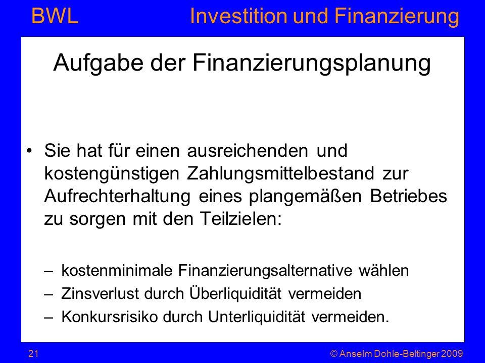 Aufgabe der Finanzierungsplanung