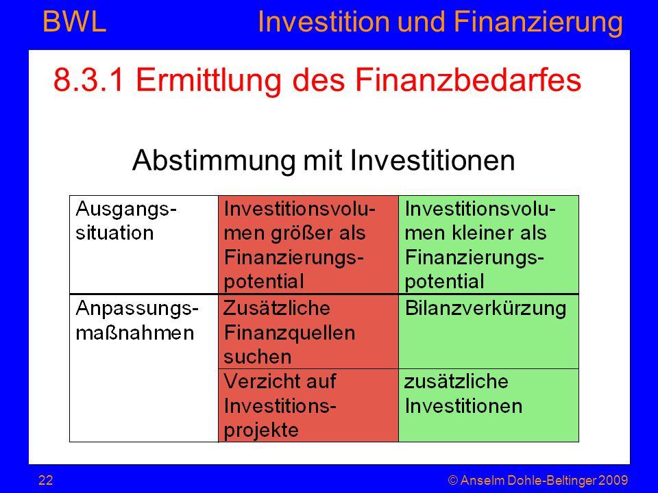 8.3.1 Ermittlung des Finanzbedarfes