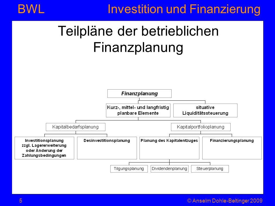 Teilpläne der betrieblichen Finanzplanung