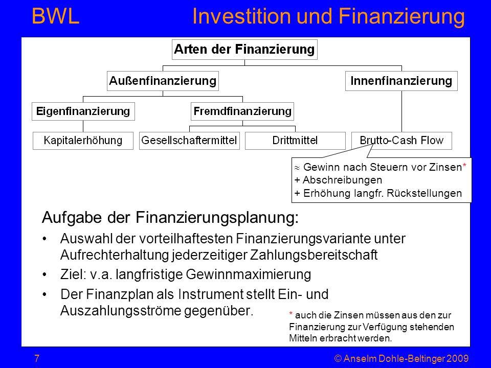 Aufgabe der Finanzierungsplanung: